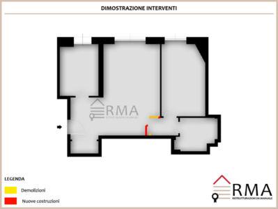 RMA 02 Dimostrazione-interventi M