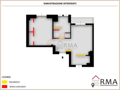 RMA 02 Dimostrazione-interventi R