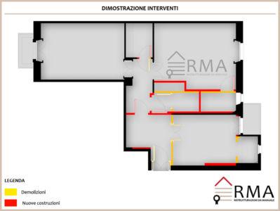 Rma 21 Milano 21